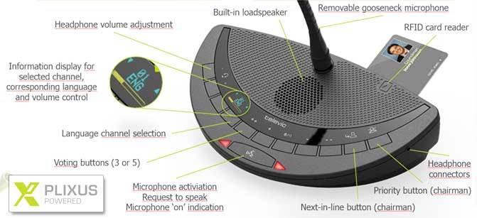 توضیحات سیستم کنفرانس دیجیتال محصول کمپانی Televic ( تلویک ) سری Confedia T