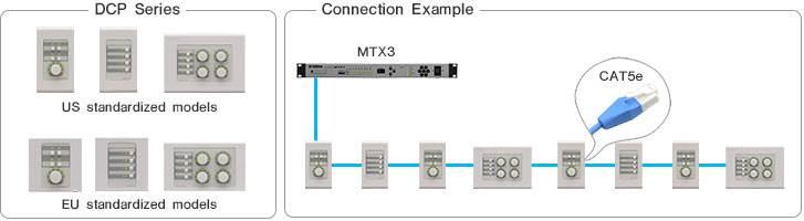 دیاگرام و طریقه اتصالتجهیزات به پروسسور هوشمند YAMAHA ( یاماها ) مدل MTX3